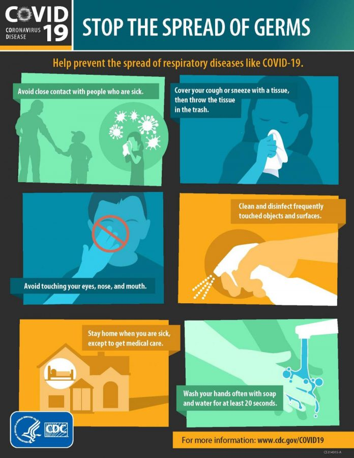 Image Source: https://www.crh.org/healthy-tomorrow/healthy-tomorrow/2020/03/11/covd-19-stop-the-spread-of-germs